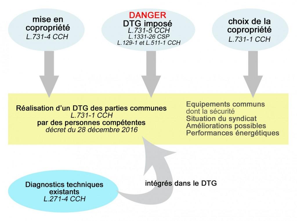 Actualit S Aubenas Adi Agence Du Diagnostic Immobilier